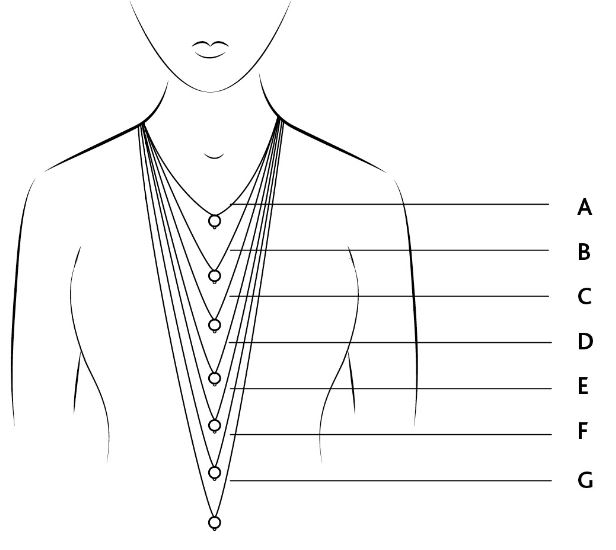 Model showing necklace lenghts